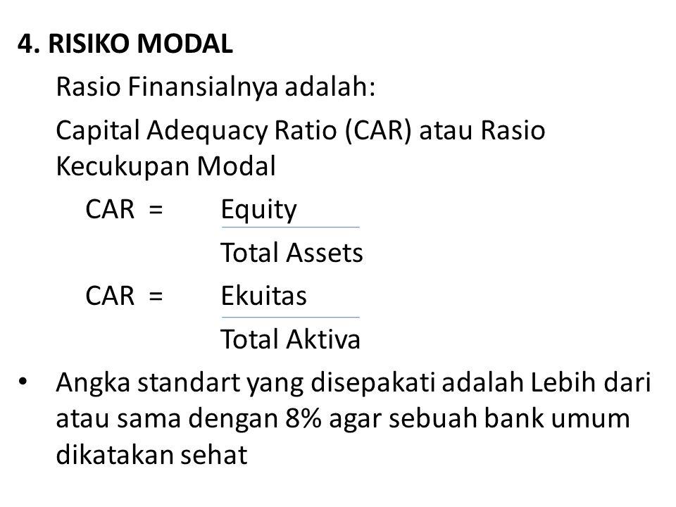 4. RISIKO MODAL Rasio Finansialnya adalah: Capital Adequacy Ratio (CAR) atau Rasio Kecukupan Modal CAR = Equity Total Assets CAR = Ekuitas Total Aktiv