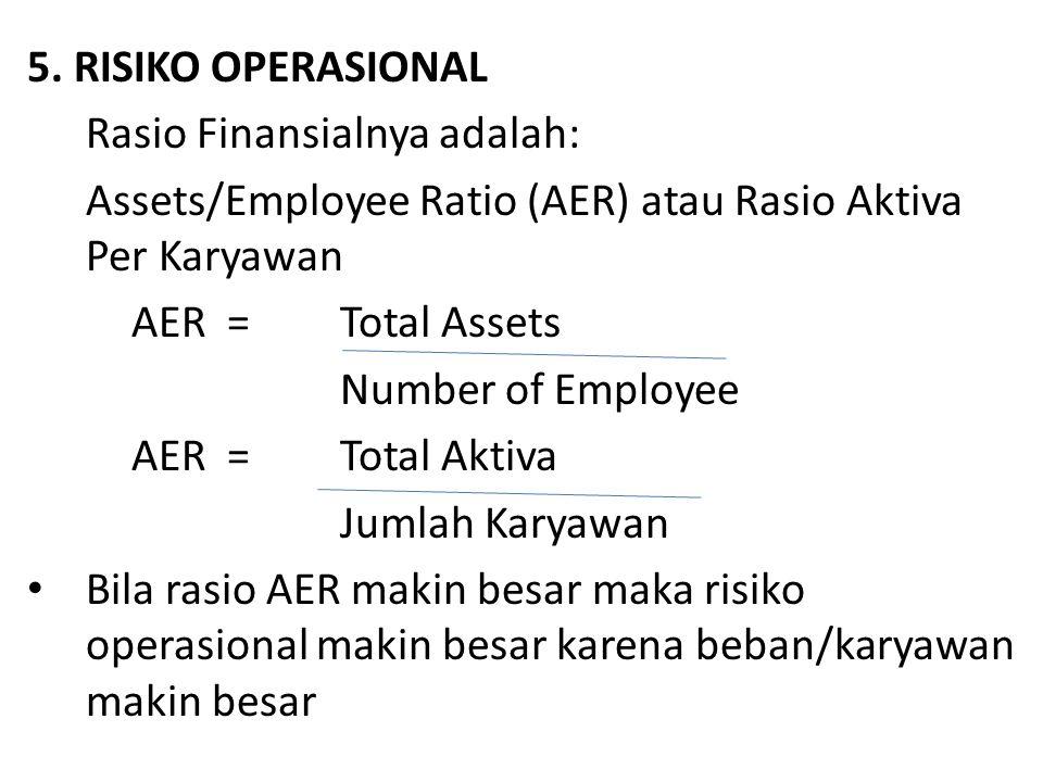5. RISIKO OPERASIONAL Rasio Finansialnya adalah: Assets/Employee Ratio (AER) atau Rasio Aktiva Per Karyawan AER = Total Assets Number of Employee AER