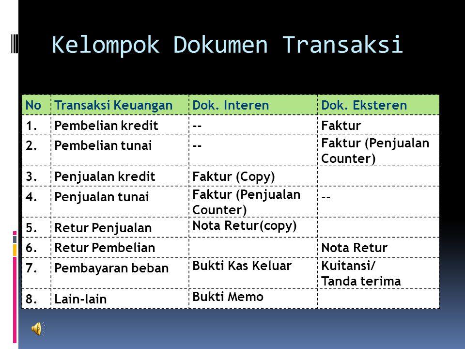 Kelompok Dokumen Transaksi NoTransaksi KeuanganDok.