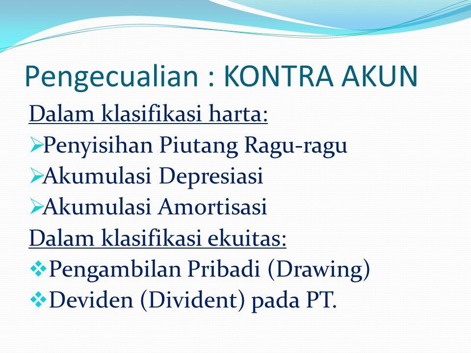 Pengecualian : KONTRA AKUN Dalam klasifikasi harta:  Penyisihan Piutang Ragu-ragu  Akumulasi Depresiasi  Akumulasi Amortisasi Dalam klasifikasi ekuitas:  Pengambilan Pribadi (Drawing)  Deviden (Divident) pada PT.