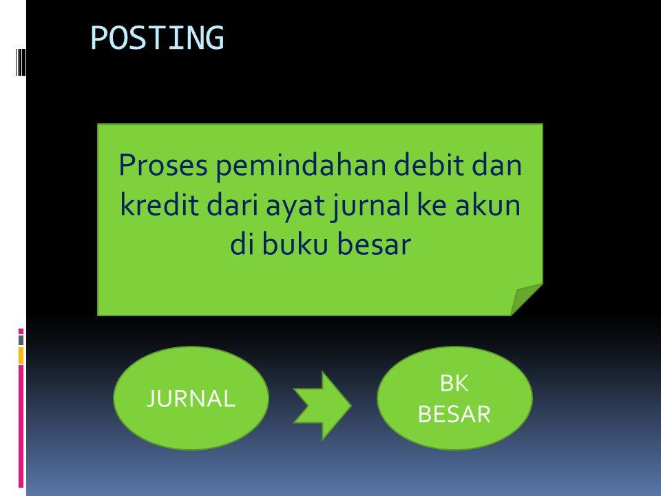 POSTING Proses pemindahan debit dan kredit dari ayat jurnal ke akun di buku besar JURNAL BK BESAR