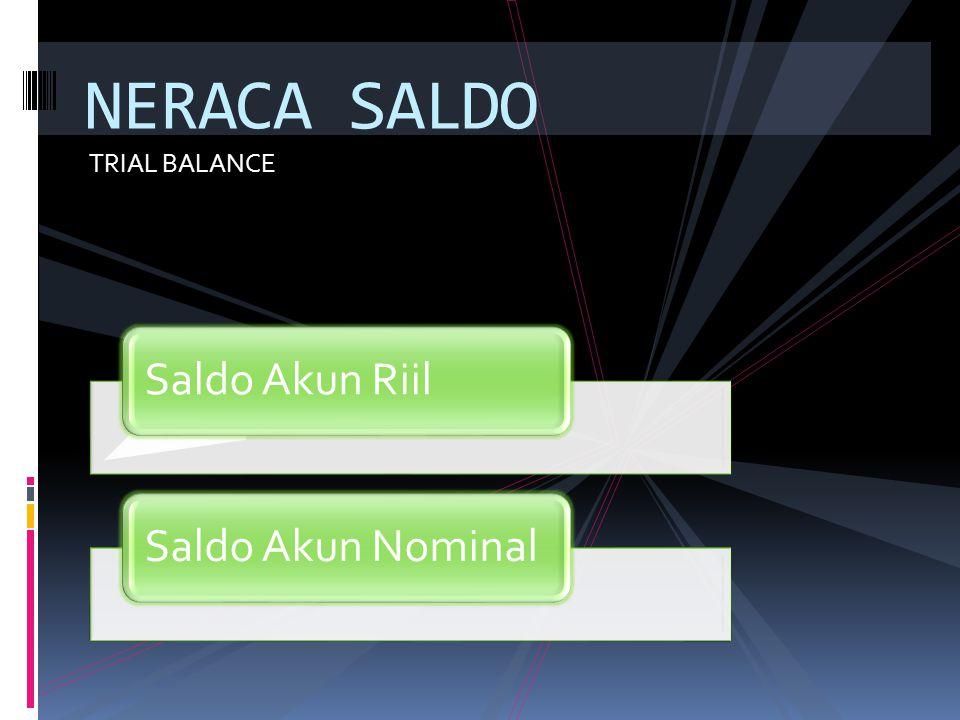 TRIAL BALANCE NERACA SALDO Saldo Akun RiilSaldo Akun Nominal