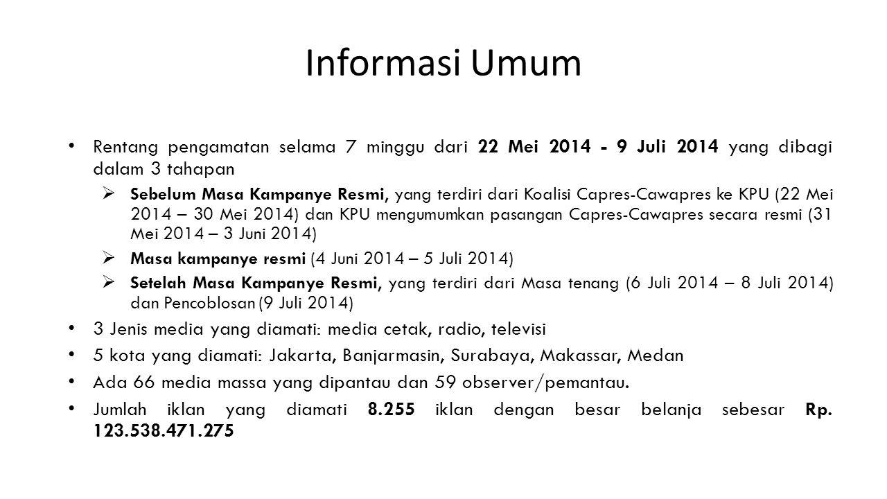 Informasi Umum Rentang pengamatan selama 7 minggu dari 22 Mei 2014 - 9 Juli 2014 yang dibagi dalam 3 tahapan  Sebelum Masa Kampanye Resmi, yang terdiri dari Koalisi Capres-Cawapres ke KPU (22 Mei 2014 – 30 Mei 2014) dan KPU mengumumkan pasangan Capres-Cawapres secara resmi (31 Mei 2014 – 3 Juni 2014)  Masa kampanye resmi (4 Juni 2014 – 5 Juli 2014)  Setelah Masa Kampanye Resmi, yang terdiri dari Masa tenang (6 Juli 2014 – 8 Juli 2014) dan Pencoblosan (9 Juli 2014) 3 Jenis media yang diamati: media cetak, radio, televisi 5 kota yang diamati: Jakarta, Banjarmasin, Surabaya, Makassar, Medan Ada 66 media massa yang dipantau dan 59 observer/pemantau.