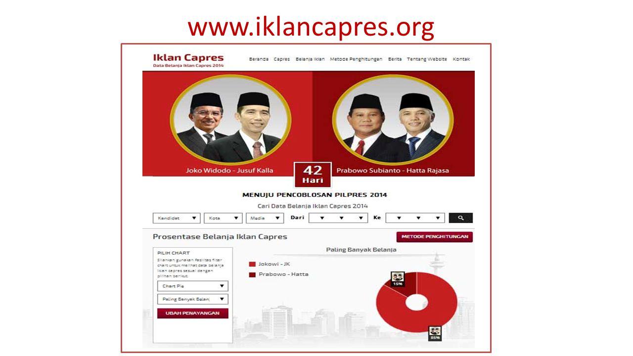 www.iklancapres.org