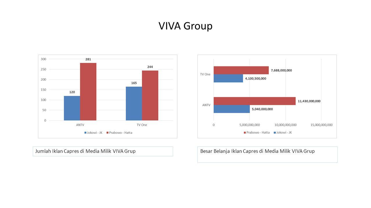 VIVA Group Jumlah Iklan Capres di Media Milik VIVA GrupBesar Belanja Iklan Capres di Media Milik VIVA Grup