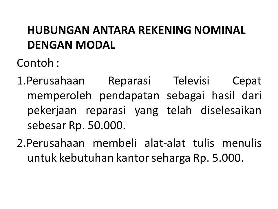 HUBUNGAN ANTARA REKENING NOMINAL DENGAN MODAL Contoh : 1.Perusahaan Reparasi Televisi Cepat memperoleh pendapatan sebagai hasil dari pekerjaan reparas