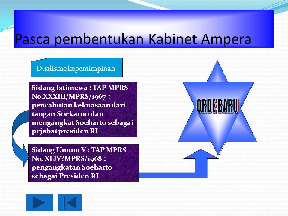 Pasca pembentukan Kabinet Ampera Dualisme kepemimpinan Sidang Istimewa : TAP MPRS No.XXXIII/MPRS/1967 : pencabutan kekuasaan dari tangan Soekarno dan