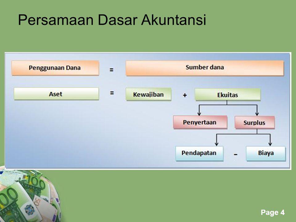 Powerpoint Templates Page 5 Proses Akuntansi Proses untuk mengidentifikasi, mencatat dan melaporkan peristiwa-peristiwa ekonomi di dalam organisasi Menggunakan Metode Double Entry System