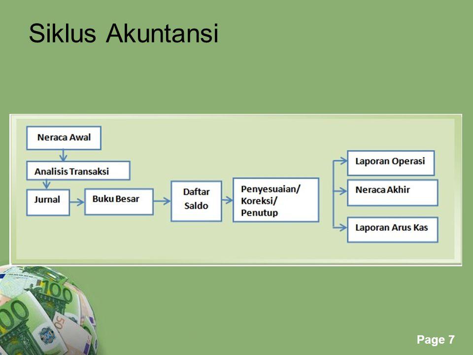 Powerpoint Templates Page 8 Proses Akuntansi 1.Analisis Transaksi 2.
