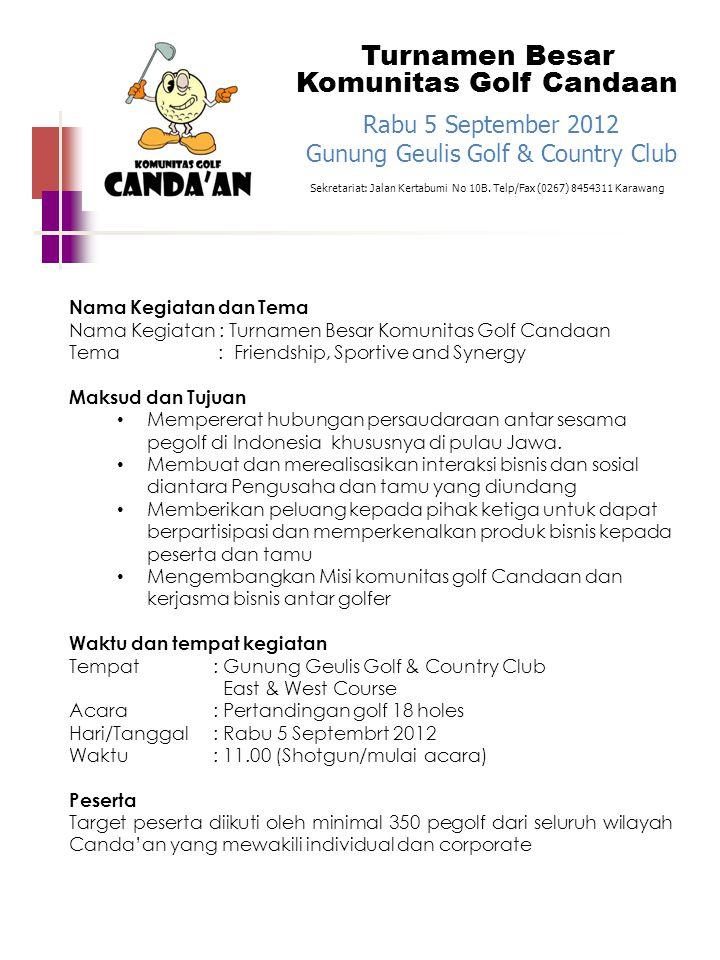 Turnamen Besar Komunitas Golf Candaan Sekretariat: Jalan Kertabumi No 10B. Telp/Fax (0267) 8454311 Karawang Rabu 5 September 2012 Gunung Geulis Golf &