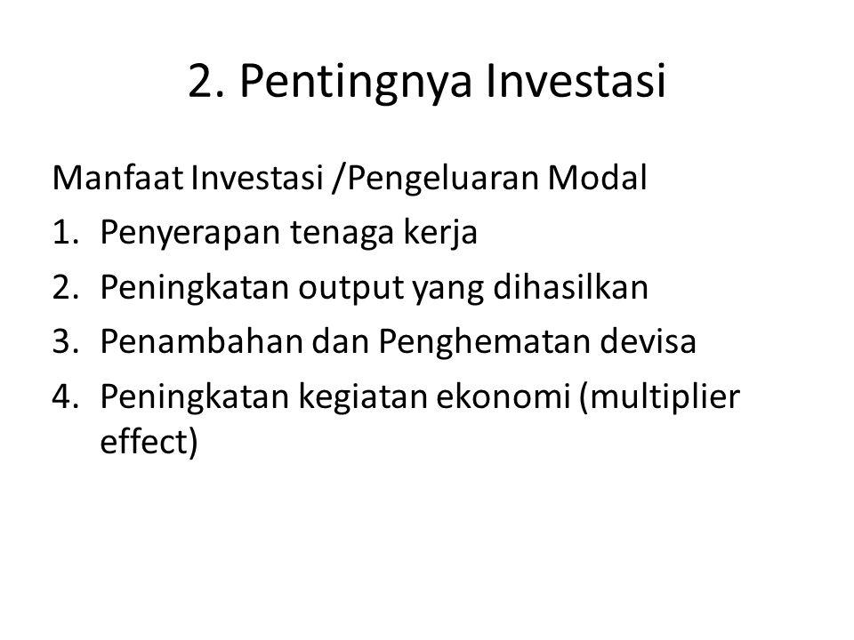 2. Pentingnya Investasi Manfaat Investasi /Pengeluaran Modal 1.Penyerapan tenaga kerja 2.Peningkatan output yang dihasilkan 3.Penambahan dan Penghemat
