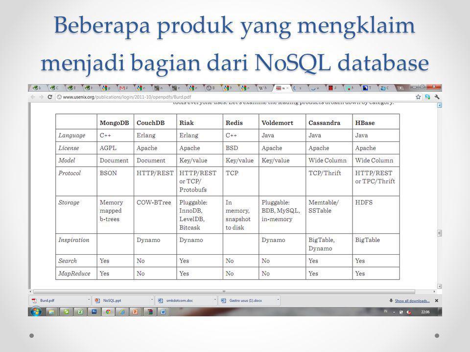Beberapa produk yang mengklaim menjadi bagian dari NoSQL database