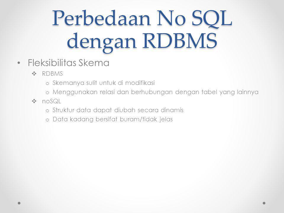 Perbedaan No SQL dengan RDBMS Fleksibilitas Skema  RDBMS o Skemanya sulit untuk di modifikasi o Menggunakan relasi dan berhubungan dengan tabel yang lainnya  noSQL o Struktur data dapat diubah secara dinamis o Data kadang bersifat buram/tidak jelas