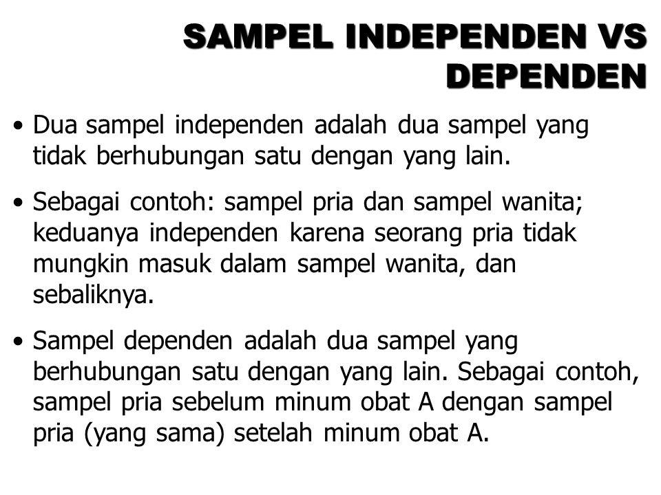 SAMPEL INDEPENDEN VS DEPENDEN Dua sampel independen adalah dua sampel yang tidak berhubungan satu dengan yang lain. Sebagai contoh: sampel pria dan sa