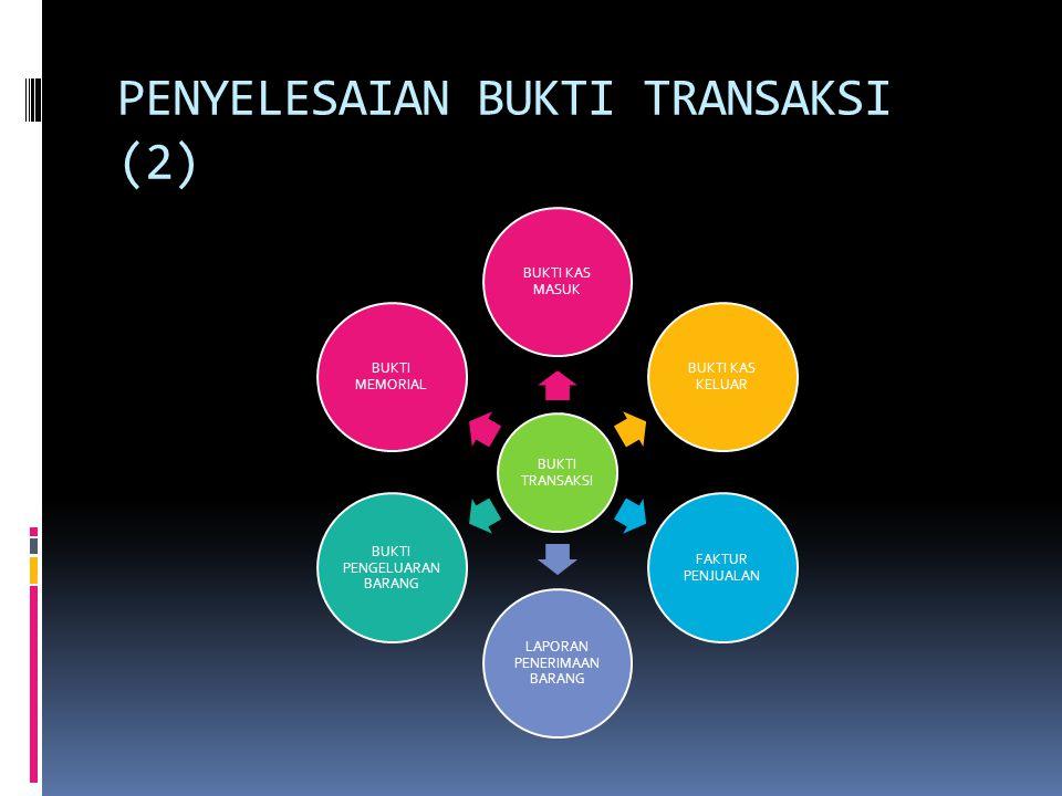 PENYELESAIAN BUKTI TRANSAKSI (2) BUKTI TRANSAKSI BUKTI KAS MASUK BUKTI KAS KELUAR FAKTUR PENJUALAN LAPORAN PENERIMAAN BARANG BUKTI PENGELUARAN BARANG