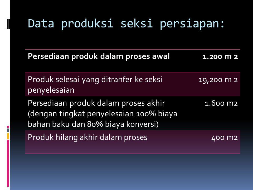 Data produksi seksi persiapan: Persediaan produk dalam proses awal1.200 m 2 Produk selesai yang ditranfer ke seksi penyelesaian 19,200 m 2 Persediaan
