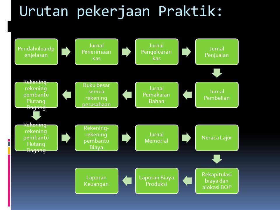 INFORMASI PERUSAHAAN PT.