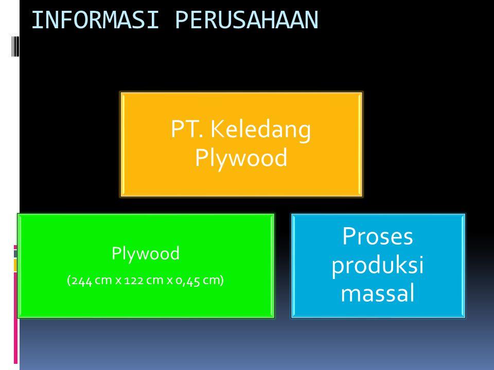 INFORMASI PERUSAHAAN PT. Keledang Plywood Plywood (244 cm x 122 cm x 0,45 cm) Proses produksi massal