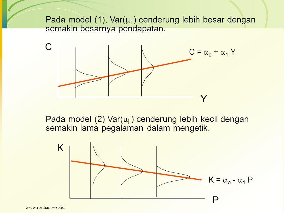 Pada model (1), Var(  i ) cenderung lebih besar dengan semakin besarnya pendapatan. Pada model (2) Var(  i ) cenderung lebih kecil dengan semakin la
