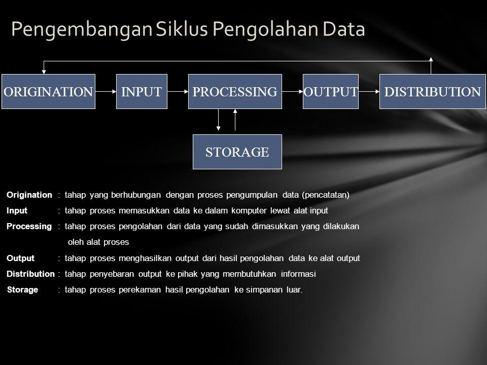 Pengembangan Siklus Pengolahan Data ORIGINATIONINPUTPROCESSINGOUTPUTDISTRIBUTION STORAGE Origination: tahap yang berhubungan dengan proses pengumpulan data (pencatatan) Input: tahap proses memasukkan data ke dalam komputer lewat alat input Processing: tahap proses pengolahan dari data yang sudah dimasukkan yang dilakukan oleh alat proses Output: tahap proses menghasilkan output dari hasil pengolahan data ke alat output Distribution: tahap penyebaran output ke pihak yang membutuhkan informasi Storage: tahap proses perekaman hasil pengolahan ke simpanan luar.