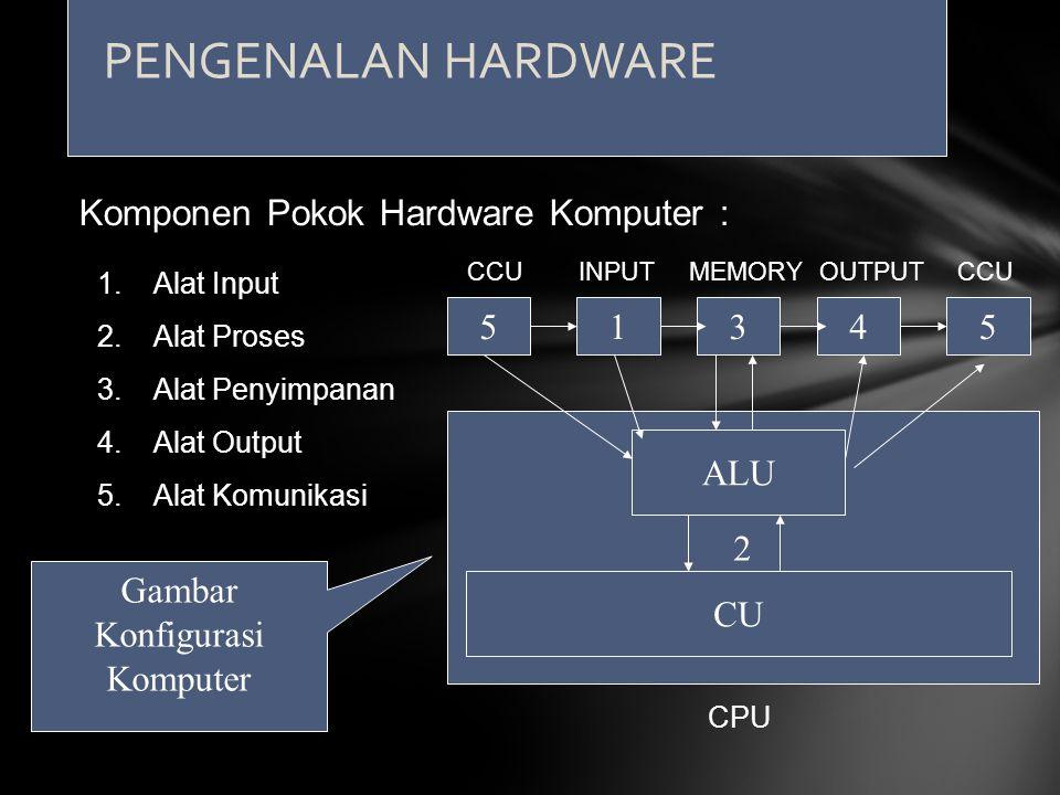 1.Alat Input 2.Alat Proses 3.Alat Penyimpanan 4.Alat Output 5.Alat Komunikasi Komponen Pokok Hardware Komputer : 54315 2 ALU CU MEMORYOUTPUTINPUT CPU CCU Gambar Konfigurasi Komputer PENGENALAN HARDWARE