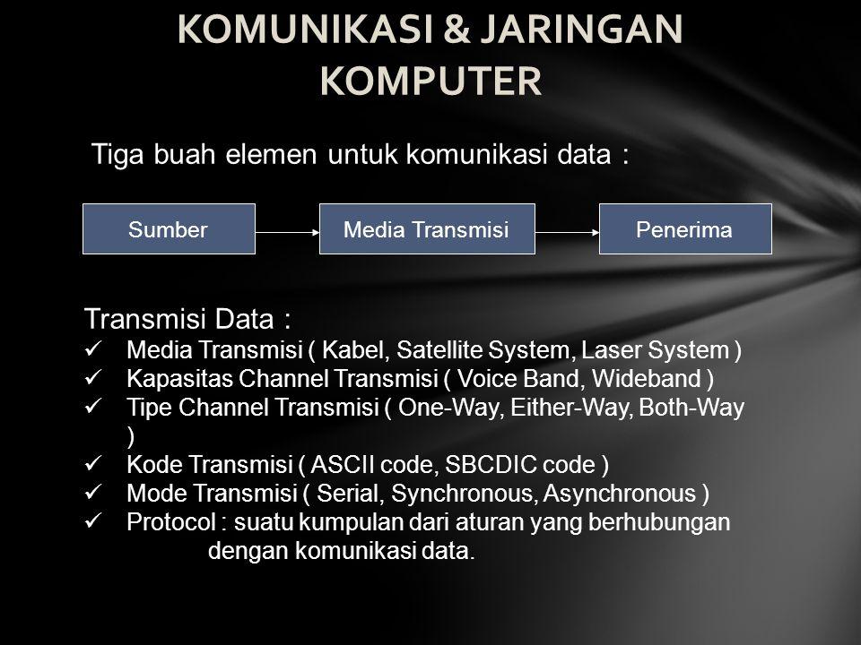 KOMUNIKASI & JARINGAN KOMPUTER SumberPenerimaMedia Transmisi Tiga buah elemen untuk komunikasi data : Transmisi Data : Media Transmisi ( Kabel, Satellite System, Laser System ) Kapasitas Channel Transmisi ( Voice Band, Wideband ) Tipe Channel Transmisi ( One-Way, Either-Way, Both-Way ) Kode Transmisi ( ASCII code, SBCDIC code ) Mode Transmisi ( Serial, Synchronous, Asynchronous ) Protocol : suatu kumpulan dari aturan yang berhubungan dengan komunikasi data.