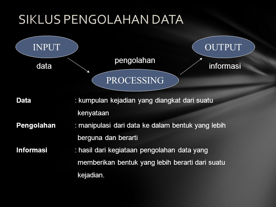 SIKLUS PENGOLAHAN DATA INPUT PROCESSING OUTPUT datainformasi pengolahan Data: kumpulan kejadian yang diangkat dari suatu kenyataan Pengolahan: manipulasi dari data ke dalam bentuk yang lebih berguna dan berarti Informasi: hasil dari kegiataan pengolahan data yang memberikan bentuk yang lebih berarti dari suatu kejadian.