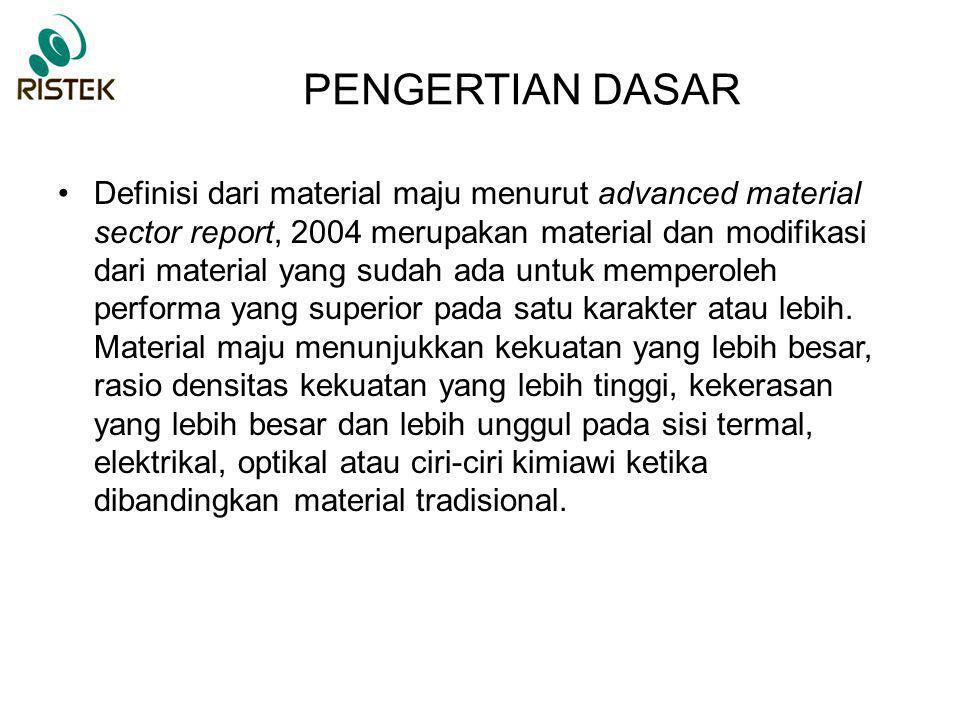PENGERTIAN DASAR Definisi dari material maju menurut advanced material sector report, 2004 merupakan material dan modifikasi dari material yang sudah