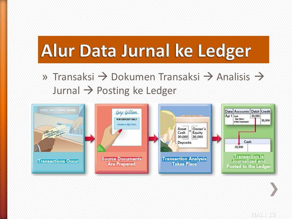 HAL : 12 » Transaksi  Dokumen Transaksi  Analisis  Jurnal  Posting ke Ledger