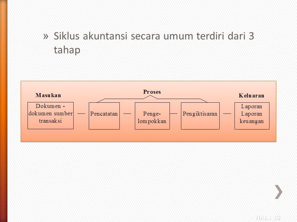 HAL : 13 » Siklus akuntansi secara umum terdiri dari 3 tahap