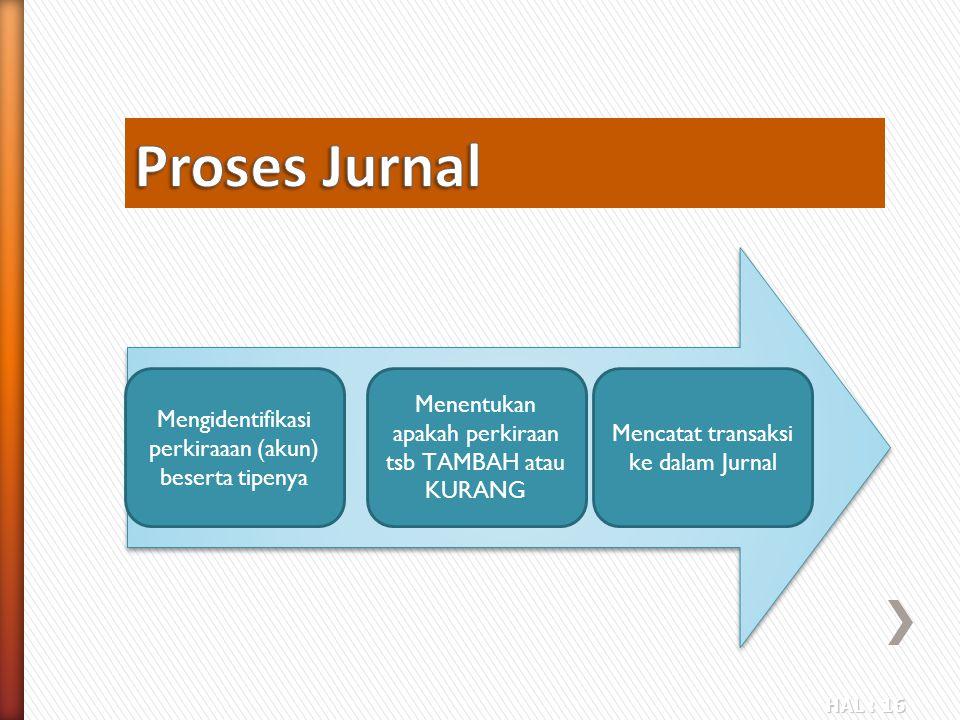 HAL : 16 Mengidentifikasi perkiraaan (akun) beserta tipenya Menentukan apakah perkiraan tsb TAMBAH atau KURANG Mencatat transaksi ke dalam Jurnal