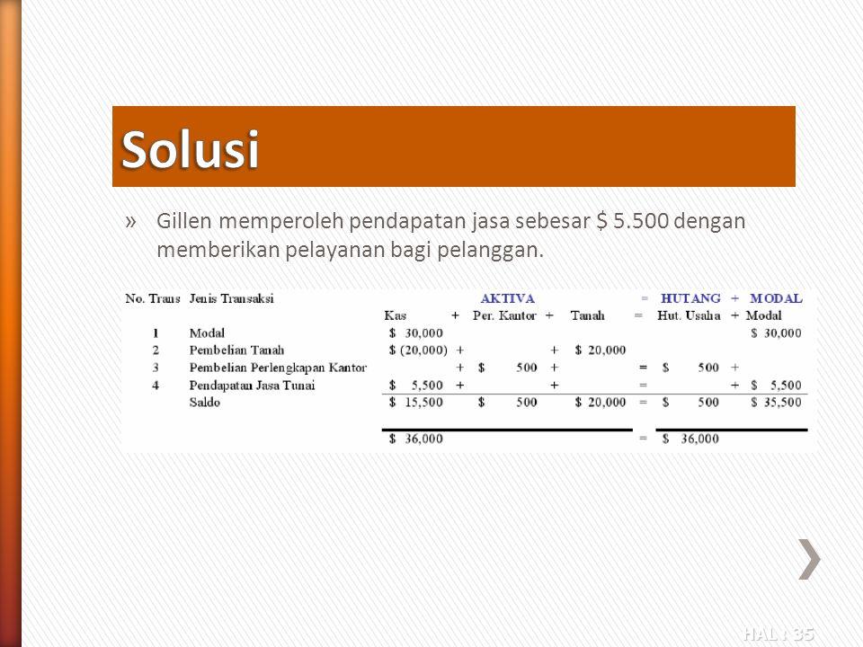 HAL : 35 » Gillen memperoleh pendapatan jasa sebesar $ 5.500 dengan memberikan pelayanan bagi pelanggan.