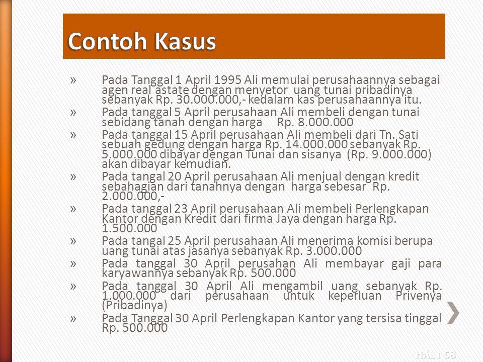 HAL : 68 » Pada Tanggal 1 April 1995 Ali memulai perusahaannya sebagai agen real astate dengan menyetor uang tunai pribadinya sebanyak Rp. 30.000.000,