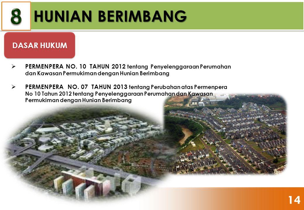 PERMENPERA NO. 10 TAHUN 2012 tentang Penyelenggaraan Perumahan dan Kawasan Permukiman dengan Hunian Berimbang  PERMENPERA NO. 07 TAHUN 2013 tentang