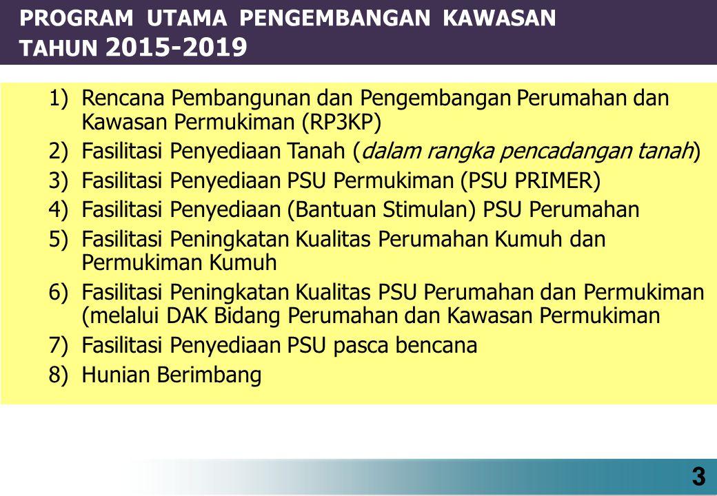 1)Rencana Pembangunan dan Pengembangan Perumahan dan Kawasan Permukiman (RP3KP) 2)Fasilitasi Penyediaan Tanah (dalam rangka pencadangan tanah) 3)Fasil