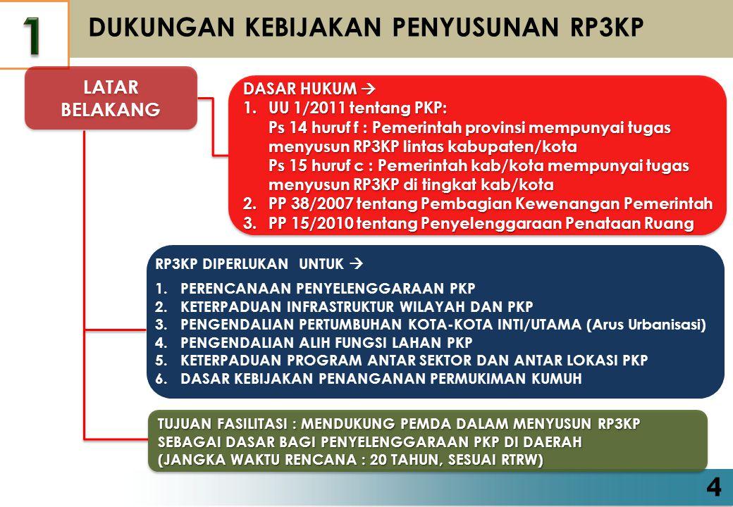 5 JENIS KEGIATAN PENYUSUNAN RP3KP 1)Sosialisasi dan Bimbingan Teknis RP3KP 2)Narasumber 3)Pendampingan (penyusunan RP3KP dengan dana Pemda, didampingi tenaga ahli dari Kemenpera) 4)Bantuan Teknis (penyusunan RP3KP dengan dana Kemenpera, sedangkan Pemda menyiapkan anggaran untuk tim Pokja PKP)  SESUAI KETERSEDIAAN ANGGARAN