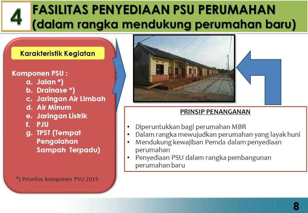 Contact Asisten Deputi Perencanaan Pengembangan Kawasan Deputi Bidang Pengembangan Kawasan Kementerian Perumahan Rakyat Jl.