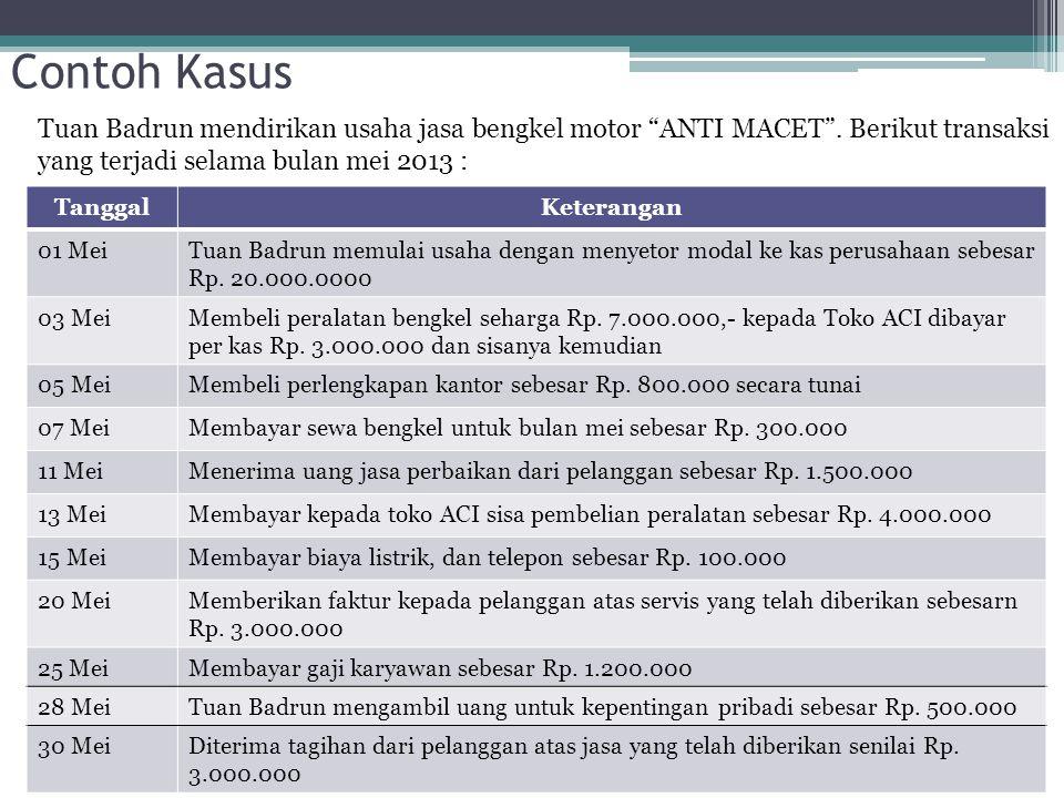 Contoh Kasus TanggalKeterangan 01 MeiTuan Badrun memulai usaha dengan menyetor modal ke kas perusahaan sebesar Rp. 20.000.0000 03 MeiMembeli peralatan
