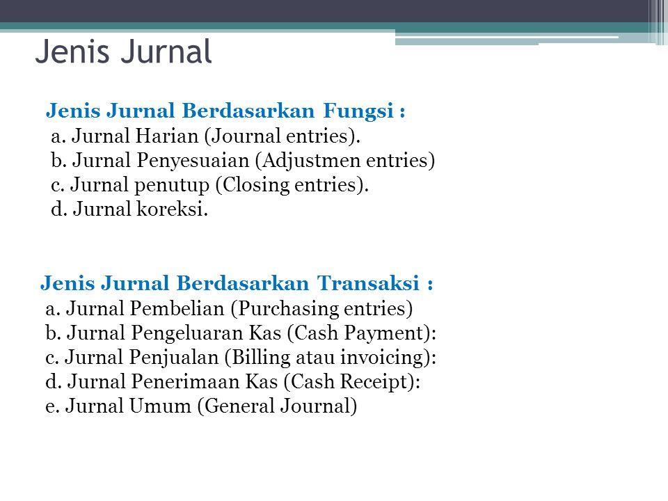 Jenis Jurnal Jenis Jurnal Berdasarkan Transaksi : a. Jurnal Pembelian (Purchasing entries) b. Jurnal Pengeluaran Kas (Cash Payment): c. Jurnal Penjual