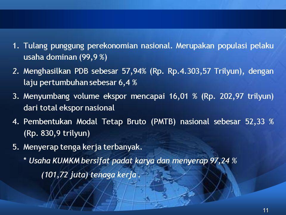11 1.Tulang punggung perekonomian nasional. Merupakan populasi pelaku usaha dominan (99,9 %) 2.Menghasilkan PDB sebesar 57,94% (Rp. Rp.4.303,57 Trilyu