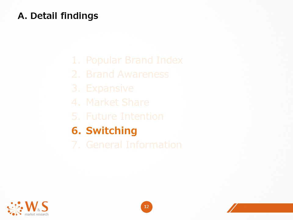12 A. Detail findings 1.Popular Brand Index 2.Brand Awareness 3.Expansive 4.Market Share 5.Future Intention 6.Switching 7.General Information