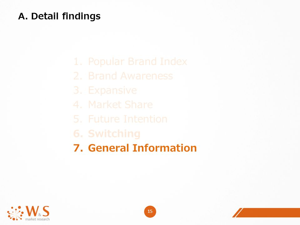 15 A. Detail findings 1.Popular Brand Index 2.Brand Awareness 3.Expansive 4.Market Share 5.Future Intention 6.Switching 7.General Information