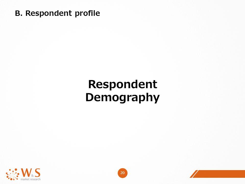 20 B. Respondent profile Respondent Demography