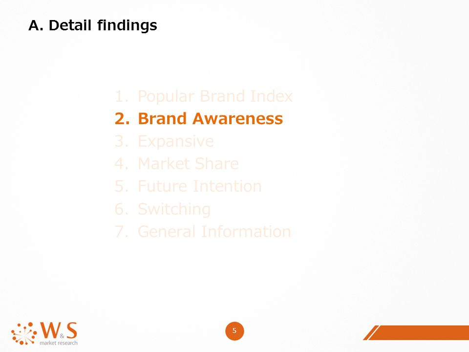 5 A. Detail findings 1.Popular Brand Index 2.Brand Awareness 3.Expansive 4.Market Share 5.Future Intention 6.Switching 7.General Information