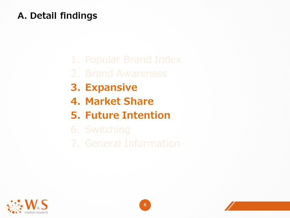 8 A. Detail findings 1.Popular Brand Index 2.Brand Awareness 3.Expansive 4.Market Share 5.Future Intention 6.Switching 7.General Information