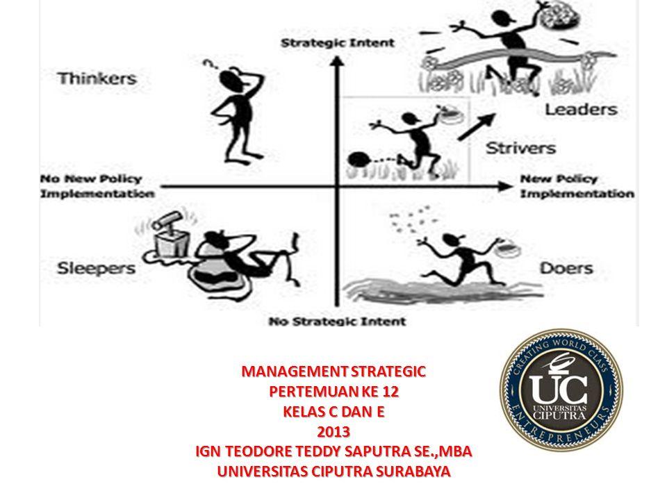 MANAGEMENT STRATEGIC PERTEMUAN KE 12 KELAS C DAN E 2013 IGN TEODORE TEDDY SAPUTRA SE.,MBA UNIVERSITAS CIPUTRA SURABAYA