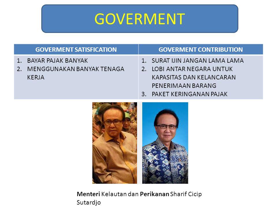 GOVERMENT GOVERMENT SATISFICATIONGOVERMENT CONTRIBUTION 1.BAYAR PAJAK BANYAK 2.MENGGUNAKAN BANYAK TENAGA KERJA 1.SURAT IJIN JANGAN LAMA LAMA 2.LOBI AN