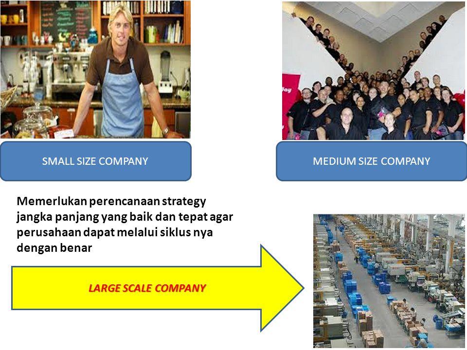 SMALL SIZE COMPANYMEDIUM SIZE COMPANY LARGE SCALE COMPANY Memerlukan perencanaan strategy jangka panjang yang baik dan tepat agar perusahaan dapat melalui siklus nya dengan benar