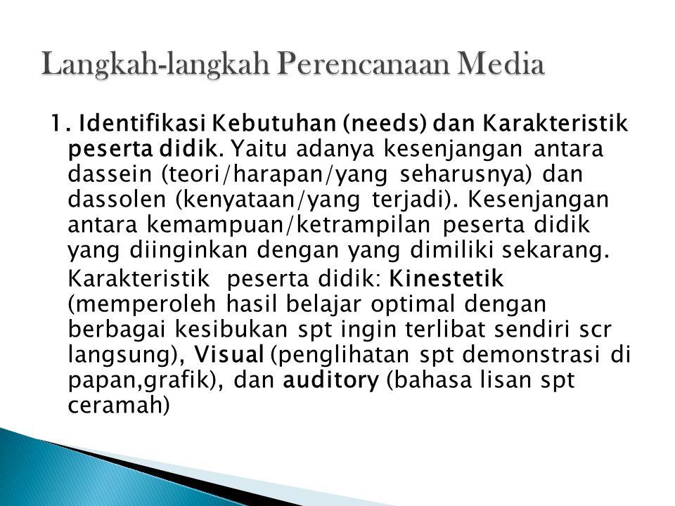 1.Identifikasi Kebutuhan (needs) dan Karakteristik peserta didik.