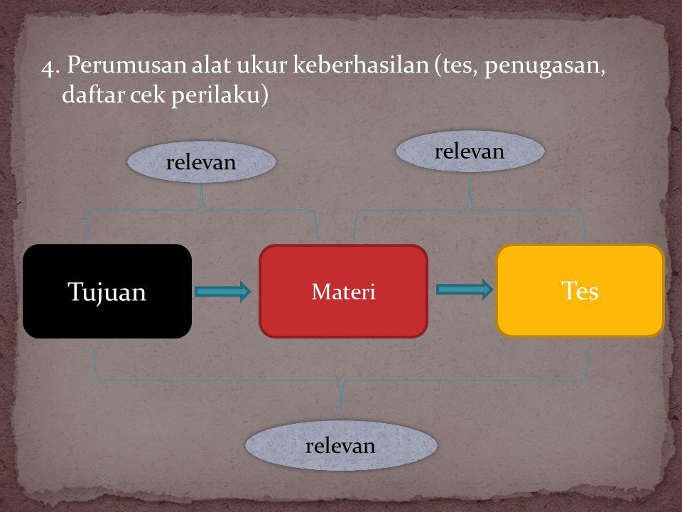 4. Perumusan alat ukur keberhasilan (tes, penugasan, daftar cek perilaku) Tujuan Materi Tes relevan
